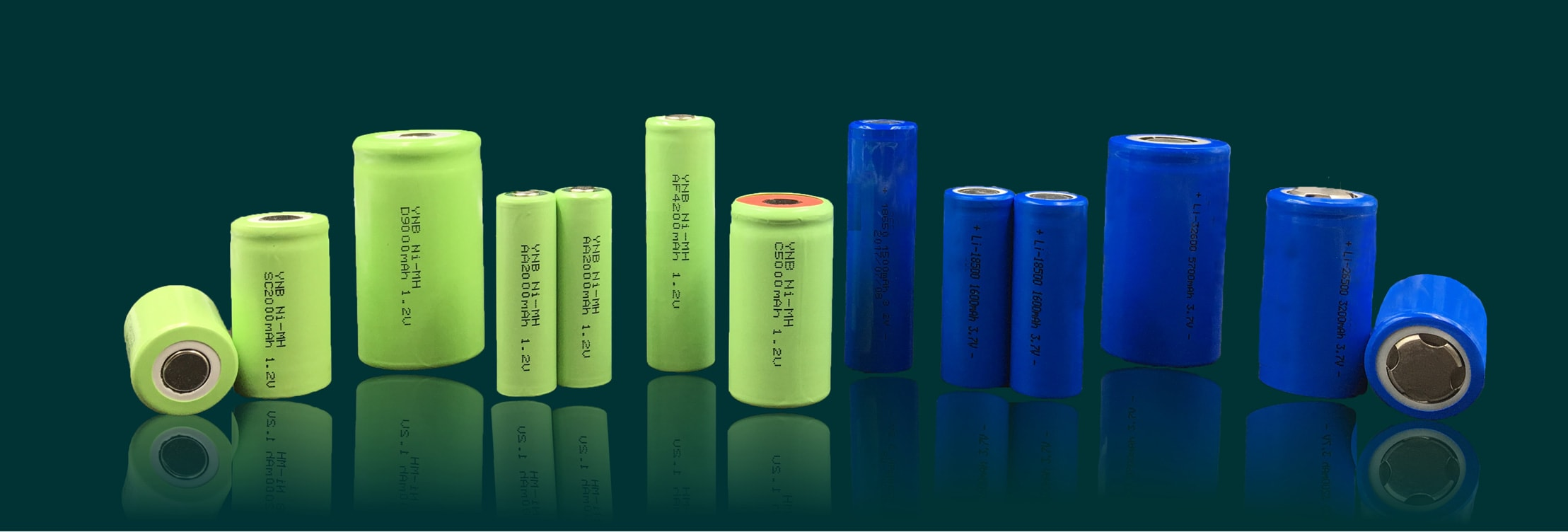 YUNERGY BATTERY CO.,LTD